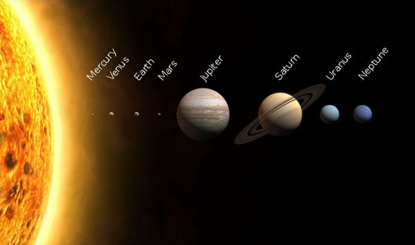 illustration of the relative size of the planets